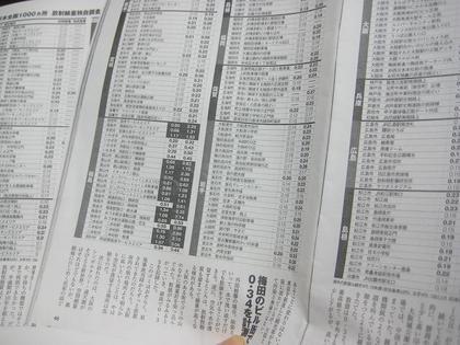 週刊現代②.JPG